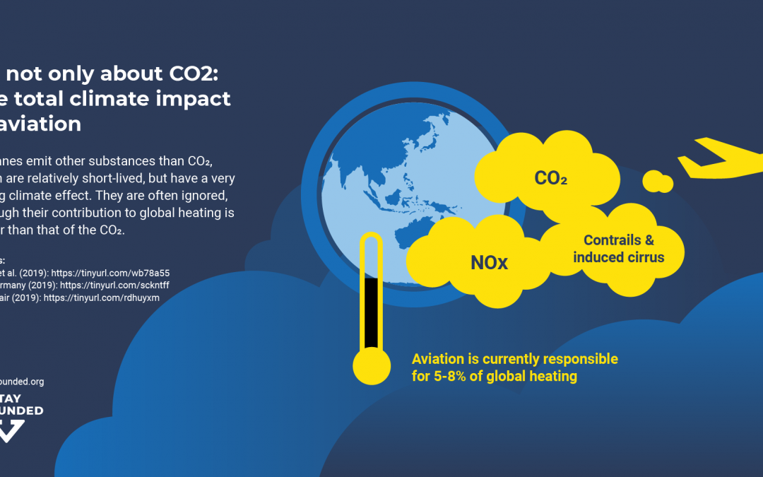 Webinar: The Real Climate Impact of Aviation